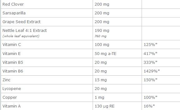 skład tabletek nonacne zapewnia sukces